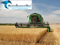Agriculture Market Research Nest Report