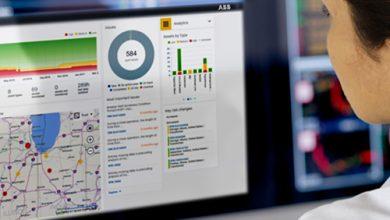 Asset Performance Management (APM) Market