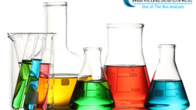 Chemicals and Materials Market Research Nest Report
