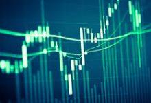Financial Risk Management Software Market