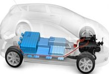 Global Battery Electric Vehicles Market