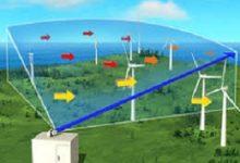 Global Doppler LiDAR Systems Market