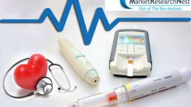 Medical Device Market Research Nest Reports