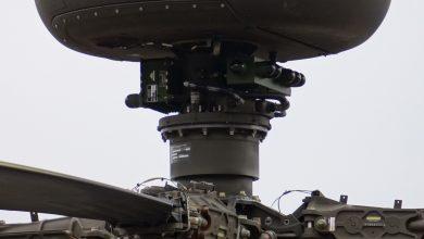 Millimeter Wave Radar Market