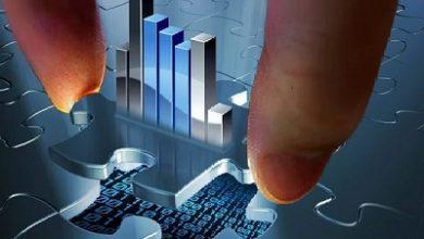 Global Embedded Analytics Market