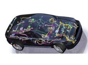 Global Vehicle Wiring Harness Market Study 2018