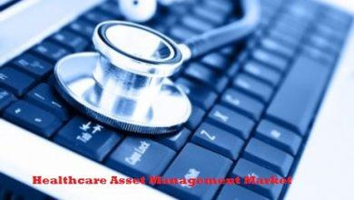 Healthcare Asset Management Market