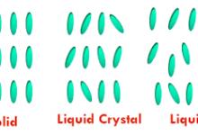 Liquid-crystal Polymer Market