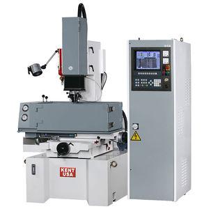 Micro Machining System Market