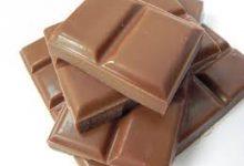Milk Chocolate Market